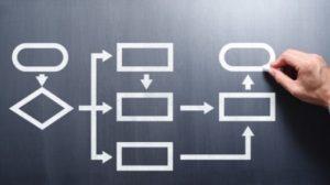 ・【論理的思考を身に付ける】売上・利益を上げるために使える24の実践フレームワーク