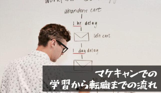 【マケキャンでの学習から転職までの流れ】