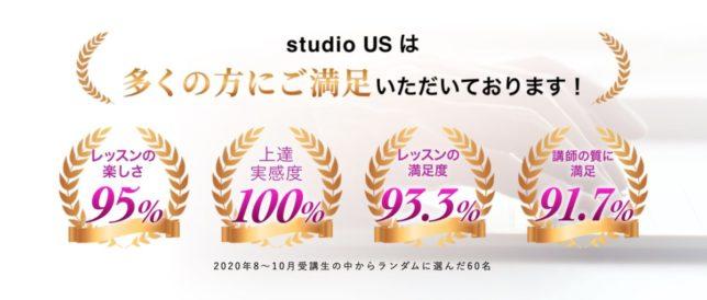 ・動画制作スクール「studio US」とは?